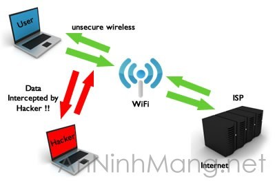 tailieu-wireless_security