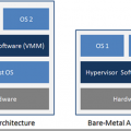 so sanh Hyper-V va VMware